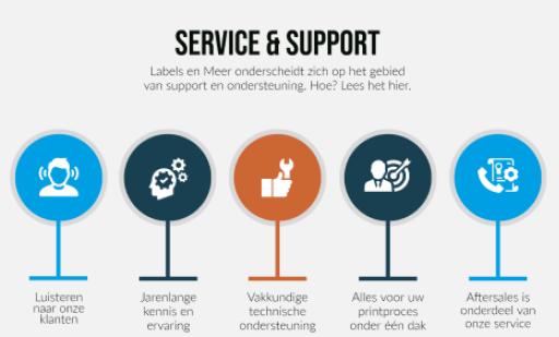 Service en support bij Labels en Meer